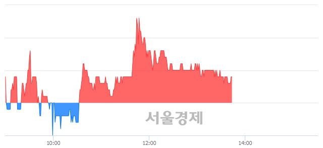 <코>한국전자금융, 매도잔량 352% 급증