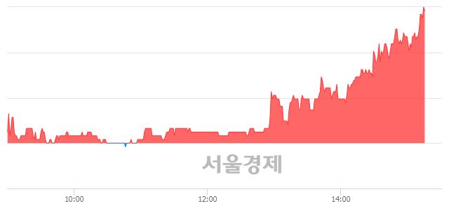 유금호에이치티, 전일 대비 7.01% 상승.. 일일회전율은 1.04% 기록