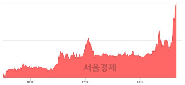 유금호전기, 상한가 진입.. +29.93% ↑