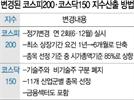 '코스피200' 정기변경 연 2회로 확대...'최소 상장 6개월' 편입 요건도 완화