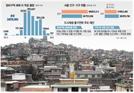 """[단독] 서울 年 3.8만가구 공급부족...""""재생서 개발로 출구전략 서둘러야"""""""