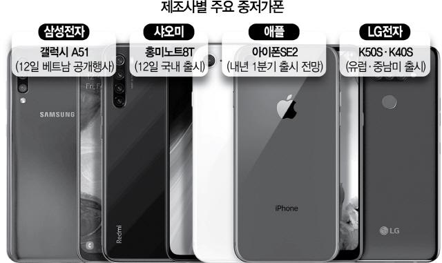'보급폰 키워야 산다'...삼성도 애플도 샤오미도 新모델 앞세운다