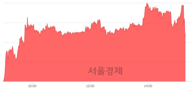 코한국큐빅, 매수잔량 314% 급증