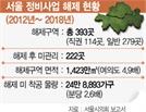 [단독] 정비구역 해제 '민낯'…서울, 아파트 25만가구 날렸다