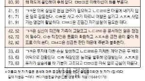 오늘의 재운[12월 13일]
