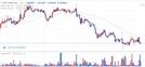 [아침시황]암호화폐 시장 보합세…SNS 단속 나선 중국