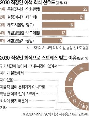 [토요워치]막내가 탄 '고진감래'…필름 끊긴 송년회 '술생술사'