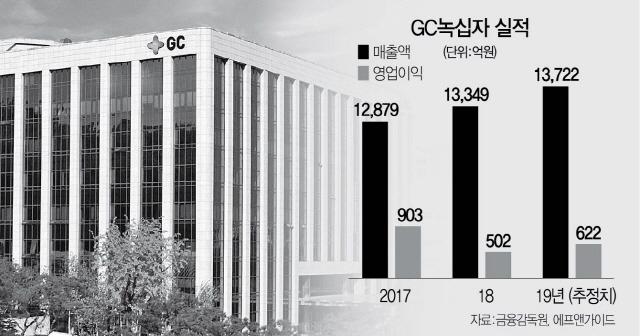 [서경스타즈IR] GC녹십자, 독감백신·희귀질환치료제 국내 1위 넘어 해외로