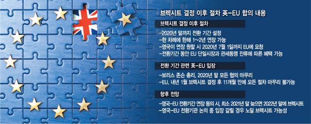 EU·英 브렉시트 속도내지만…무역·안보 등 협상과제 수두룩