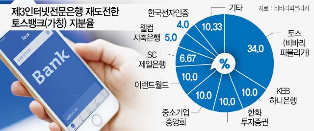 (속보)'토스뱅크' 나온다, 금융당국, 예비인가...21년 7월 출범