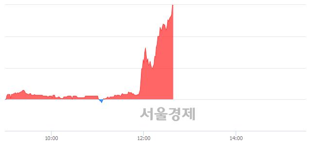 유범양건영, 상한가 진입.. +30.00% ↑