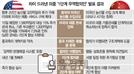 """中 """"정식 서명 후 1단계 무역합의 내용 공개"""""""