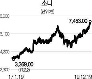 [글로벌 HOT 스톡] 이미지센서 시장 폭발적 성장...1위 고삐 당기는 소니