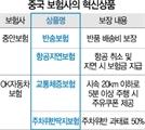 헬스케어·소액보험까지..中 보험사, 플랫폼 사업으로 영토확장