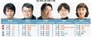 서울 집값 급등락 없이 '상저하고'...평택·대전·대구·광주는 약세 보일 듯