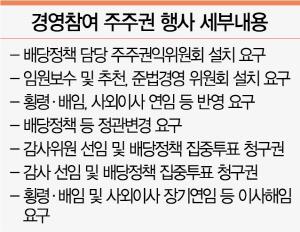 '대표이사 해임' 칼 쥔 국민연금…재계 반발