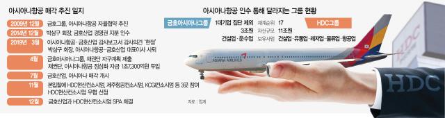 금호서 HDC현대산업으로…아시아나, 31년만에 새둥지