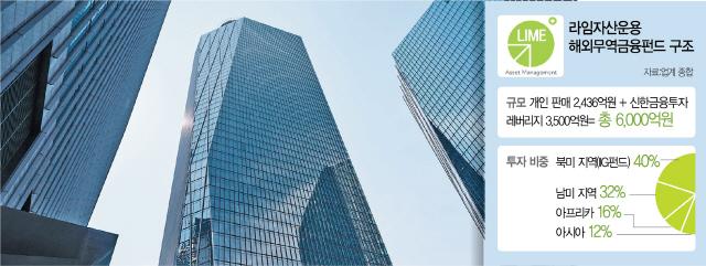 美 펀드 가짜 대출자산 팔아 …개인 투자금 전액 손실 위기