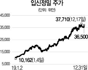 [글로벌 HOT 스톡] 입신정밀, 애플 아이폰에 정밀부품 공급...시장 커져 수혜