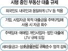 """외국인 대출규제 예외 루머에...당국 """"동일 LTV 적용"""" 반박"""