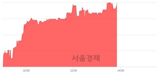 <코>파이오링크, 전일 대비 7.61% 상승.. 일일회전율은 1.46% 기록