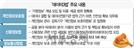 데이터3법 발의 14개월만에 국회 본회의 통과