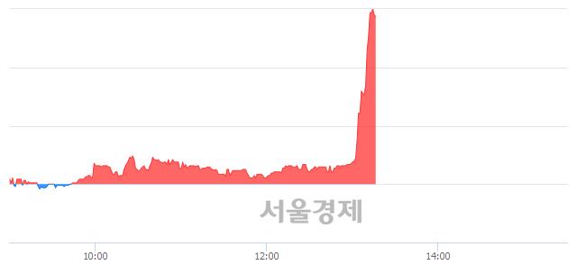유페이퍼코리아, 상한가 진입.. +29.87% ↑