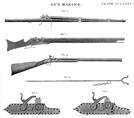 [오늘의 경제소사]1799년 엘리 휘트니의 소총