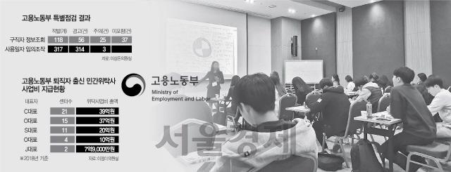 [탐사S] 개인정보 무단 조회 74곳 재위탁…취업실적만 높으면 '통과'