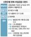 """신한은행 """"라임운용, 신탁계약 위반"""" 법적대응 검토"""