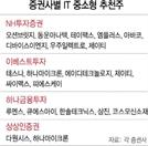 """""""반도체 낙수효과""""...IT중소형株 추천 봇물"""