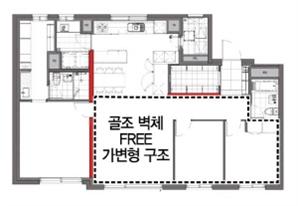 대림산업, 'C2하우스' 가변형 벽식 구조 특허받았다