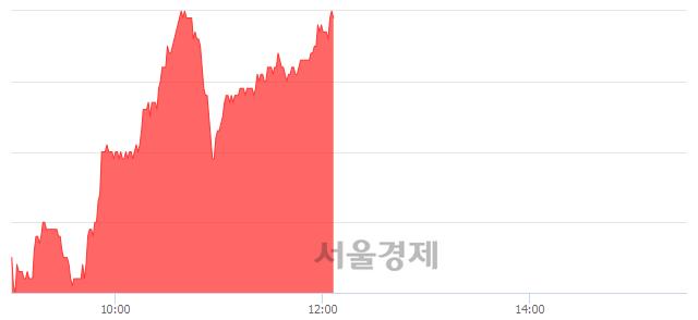 유더존비즈온, 장중 신고가 돌파.. 85,500→88,800(▲3,300)