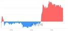 <코>이원컴포텍, 3.76% 오르며 체결강도 강세 지속(123%)
