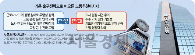 윤종원 기업은행장 출근 막아선 노조..은행권 최장기록 경신