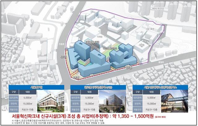 서울시립대 제2캠퍼스, 은평구에 둥지