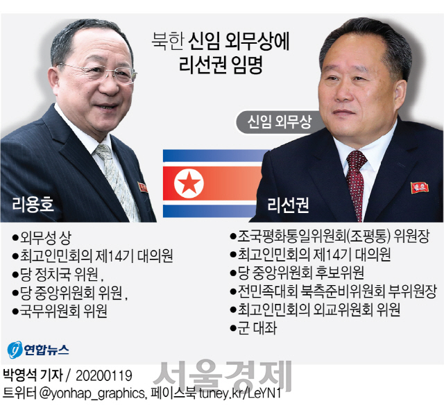 북한 외무상에 '대남 라인' 리선권