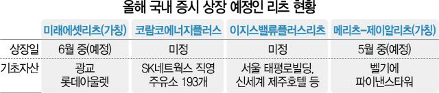 [시그널] 메리츠證 해외부동산 리츠 5월 상장... 골칫거리 해외자산 유동화 '묘수' 될까