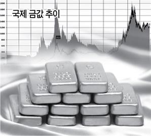 [오늘의 경제소사] 1980년 금 시세 850달러