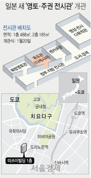 日, 상설 전시관 통해 '독도는 한국이 갑자기 점거한 것' 망언