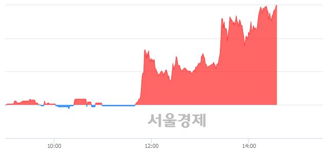 유깨끗한나라우, 상한가 진입.. +29.77% ↑
