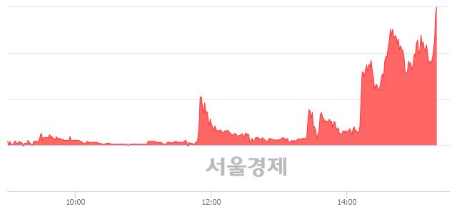 유깨끗한나라, 상한가 진입.. +29.85% ↑