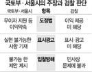 '불법혐의' 벗은 현대·GS·대림...한남3 수주경쟁 다시 뛰어든다