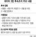 '정보결합' 전담기관 두고  GDPR평가 상반기 완료