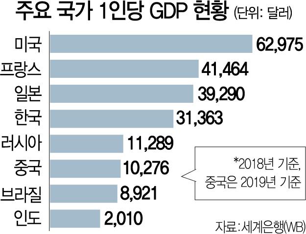 [최수문특파원의 차이나페이지] 45 20년만에 소득 12배 늘었지만...성장 갉아먹는 빈부격차 심화