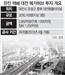 조원태 회장의 승부수…㈜한진, 대전 택배 허브에 2,850억원 투자