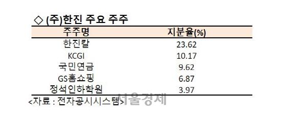 [시그널] 조원태 회장의 승부수…㈜한진, 대전 택배 허브에 2,850억원 투자