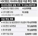 아시아나 1兆 외부조달 후끈…블록딜·자산유동화 등 러브콜