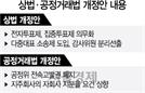 '상법 국회 통과' 밀어붙이겠다는 당정