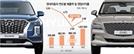SUV·신차 질주…현대차, 수익 개선 시동 걸었다
